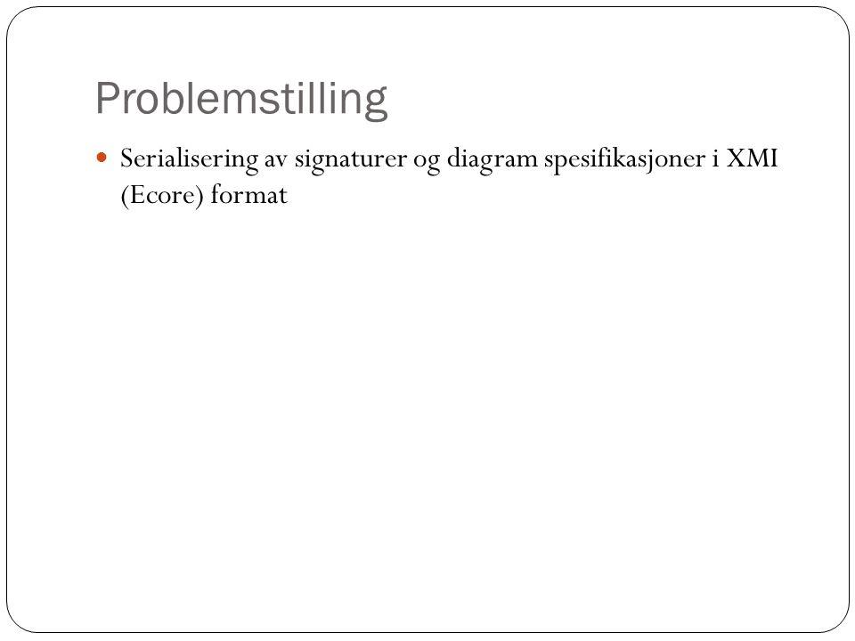 Problemstilling Serialisering av signaturer og diagram spesifikasjoner i XMI (Ecore) format