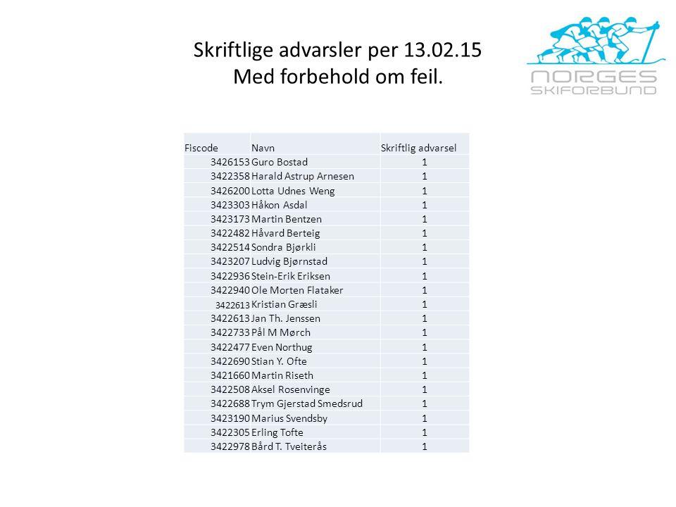 Skriftlige advarsler per 13.02.15 Med forbehold om feil.