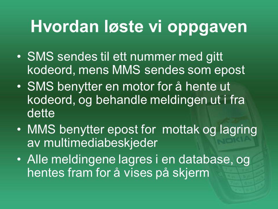 Resultater Videreutvikling av kode for å lagre MMS i en database vha sending via epost Integrering av vår kode med Message Engine for mottak, lagring og framvisning av SMS En applikasjon som viser meldinger sendt via mobil til skjerm(er)