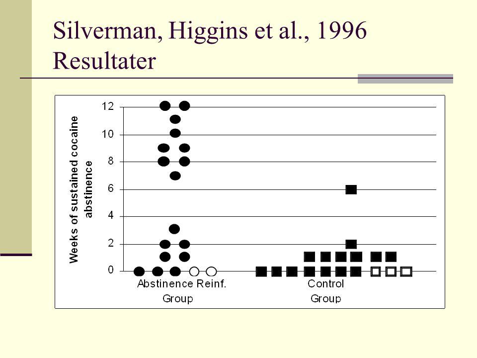 Silverman, Higgins et al., 1996 Resultater