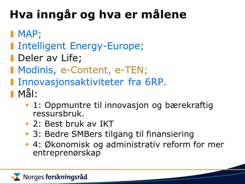 Hva inngår og hva er målene MAP; Intelligent Energy-Europe; Deler av Life; Modinis, e-Content, e-TEN; Innovasjonsaktiviteter fra 6RP. Mål:  1: Oppmun