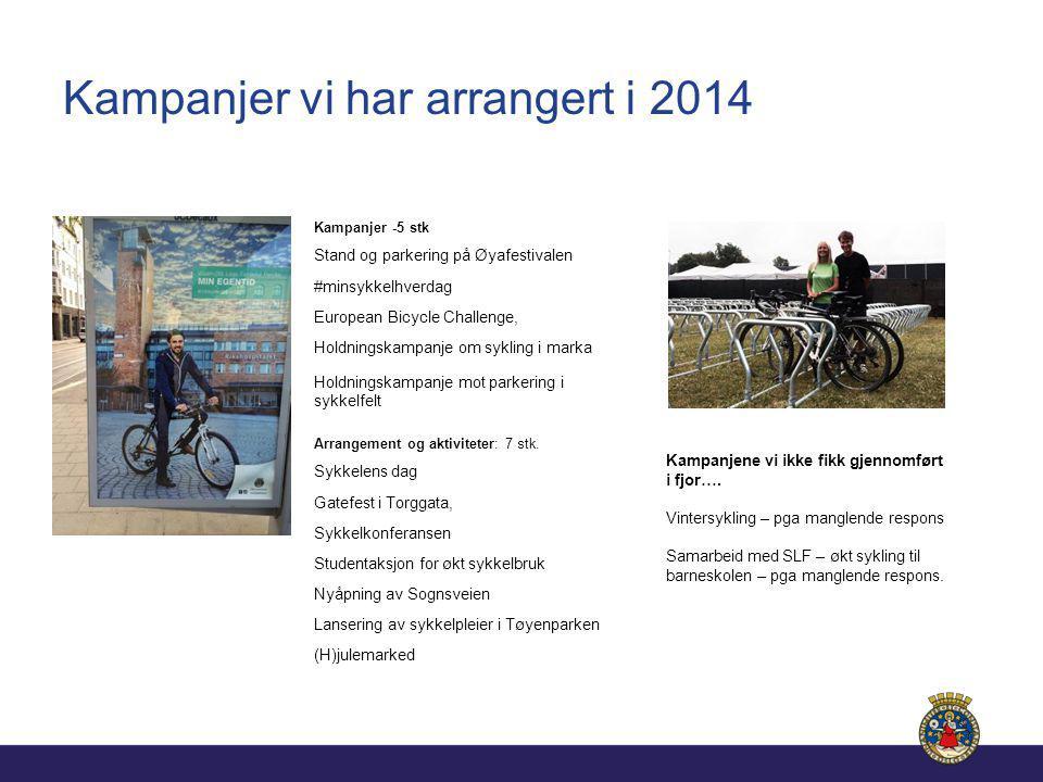 Kampanjer vi har arrangert i 2014 Kampanjer -5 stk Stand og parkering på Øyafestivalen #minsykkelhverdag European Bicycle Challenge, Holdningskampanje om sykling i marka Holdningskampanje mot parkering i sykkelfelt Arrangement og aktiviteter: 7 stk.