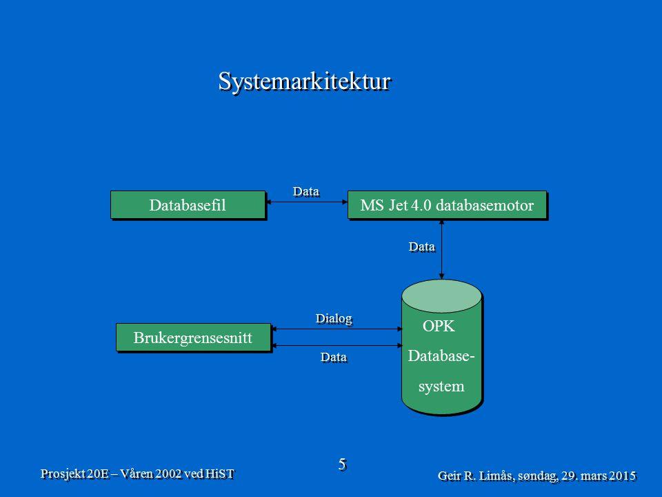 Systemarkitektur Systemarkitektur Databasefil MS Jet 4.0 databasemotor Data OPK Database- system OPK Database- system Data Dialog Data Brukergrensesnitt Prosjekt 20E – Våren 2002 ved HiST Geir R.