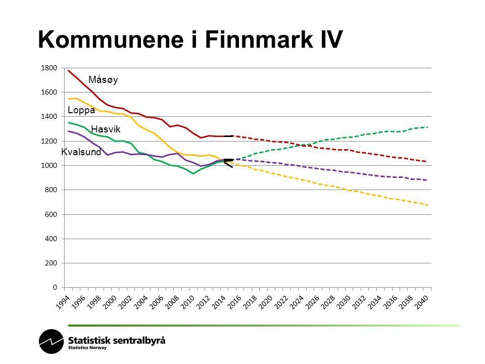 Kommunene i Finnmark IV Måsøy Loppa Hasvik Kvalsund