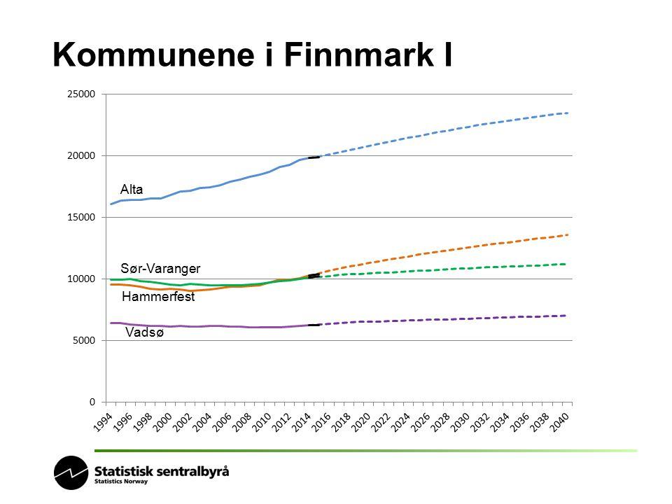 Kommunene i Finnmark I Alta Sør-Varanger Hammerfest Vadsø