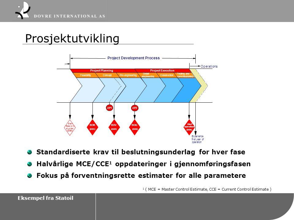 Prosjektutvikling Standardiserte krav til beslutningsunderlag for hver fase Halvårlige MCE/CCE 1 oppdateringer i gjennomføringsfasen Fokus på forventn