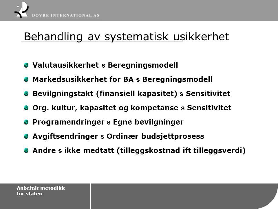 Behandling av systematisk usikkerhet Valutausikkerhet s Beregningsmodell Markedsusikkerhet for BA s Beregningsmodell Bevilgningstakt (finansiell kapas