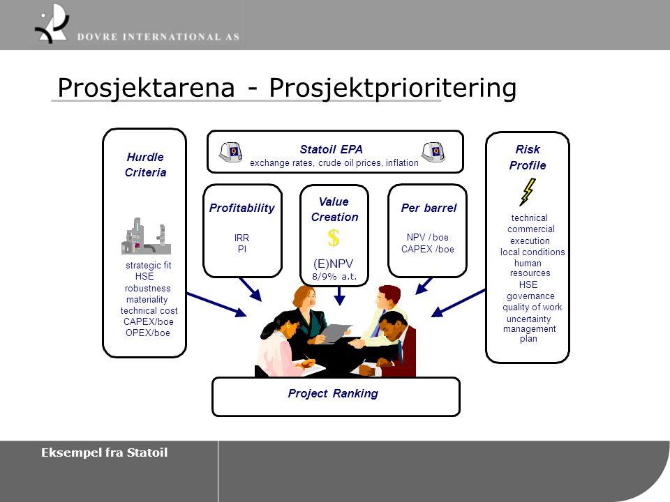 Prosjektarena - Prosjektprioritering Eksempel fra Statoil