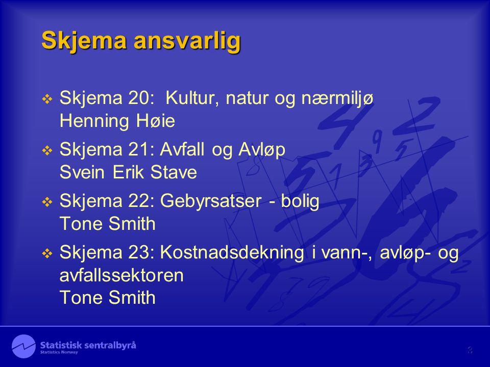 3 Skjema ansvarlig  Skjema 20: Kultur, natur og nærmiljø Henning Høie  Skjema 21: Avfall og Avløp Svein Erik Stave  Skjema 22: Gebyrsatser - bolig