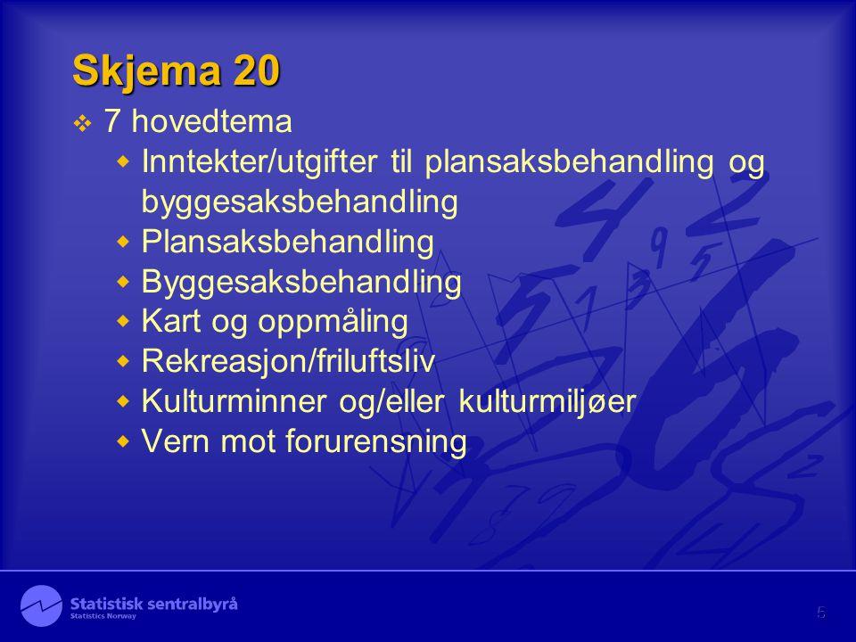 5 Skjema 20  7 hovedtema  Inntekter/utgifter til plansaksbehandling og byggesaksbehandling  Plansaksbehandling  Byggesaksbehandling  Kart og oppm
