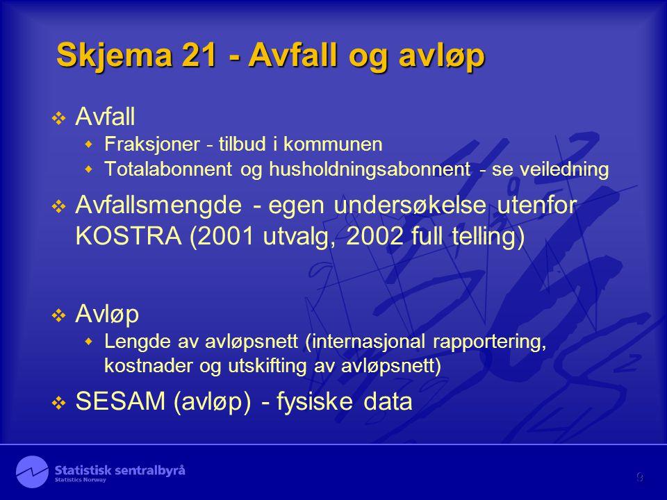 9 Skjema 21 - Avfall og avløp  Avfall  Fraksjoner - tilbud i kommunen  Totalabonnent og husholdningsabonnent - se veiledning  Avfallsmengde - egen