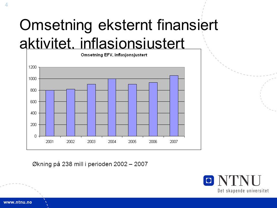 4 Omsetning eksternt finansiert aktivitet, inflasjonsjustert Økning på 238 mill i perioden 2002 – 2007