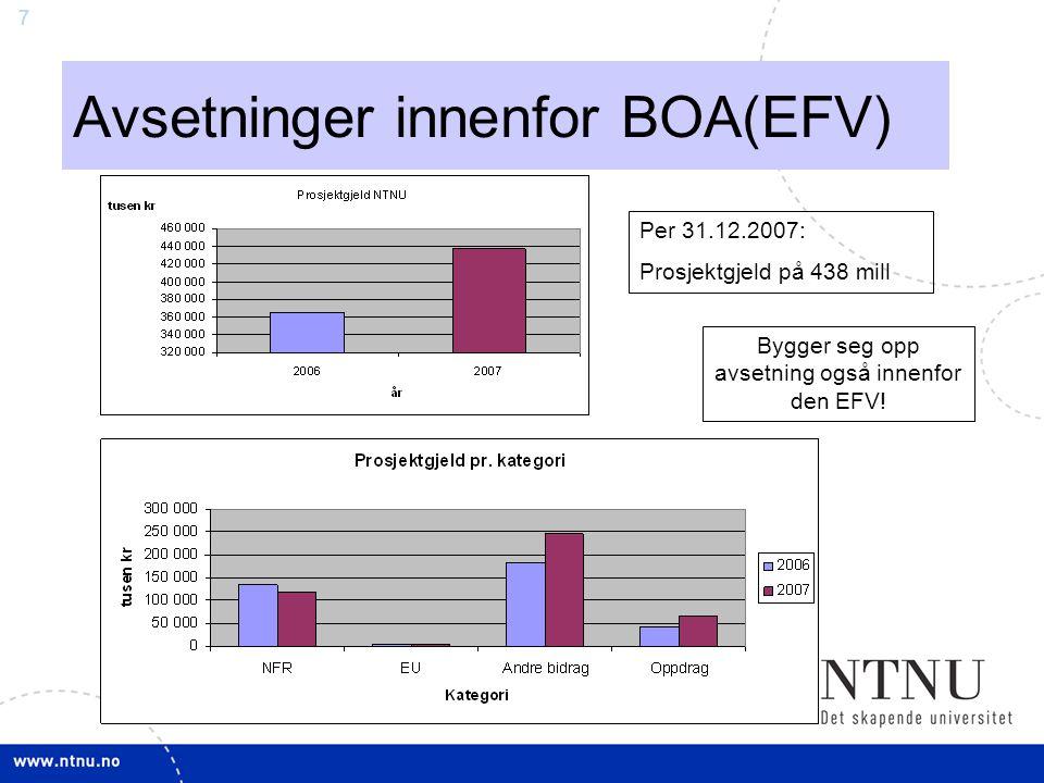 7 Avsetninger innenfor BOA(EFV) Bygger seg opp avsetning også innenfor den EFV.