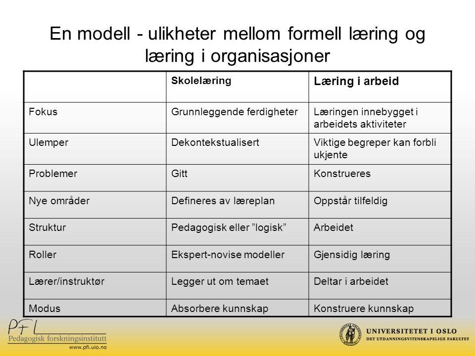 En modell - ulikheter mellom formell læring og læring i organisasjoner Skolelæring Læring i arbeid FokusGrunnleggende ferdigheterLæringen innebygget i arbeidets aktiviteter UlemperDekontekstualisertViktige begreper kan forbli ukjente ProblemerGittKonstrueres Nye områderDefineres av læreplanOppstår tilfeldig StrukturPedagogisk eller logisk Arbeidet RollerEkspert-novise modellerGjensidig læring Lærer/instruktørLegger ut om temaetDeltar i arbeidet ModusAbsorbere kunnskapKonstruere kunnskap