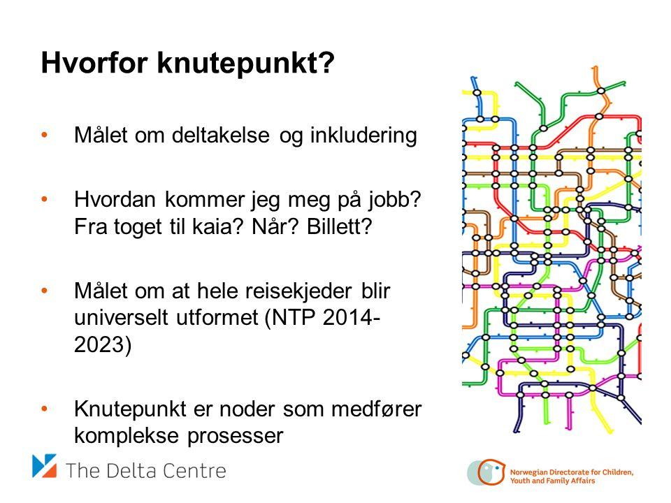 Programmet her i Trondheim 8.-9.