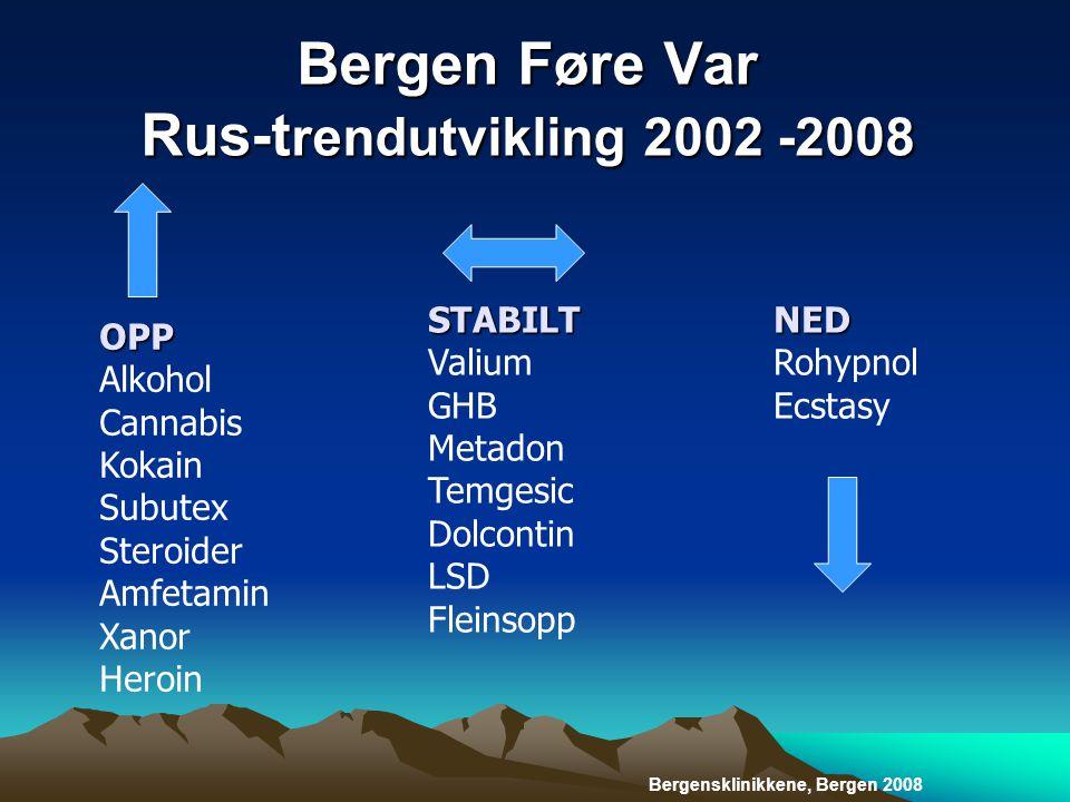 Overdosedødsfall Hordaland Bergensklinikkene, Bergen 2008