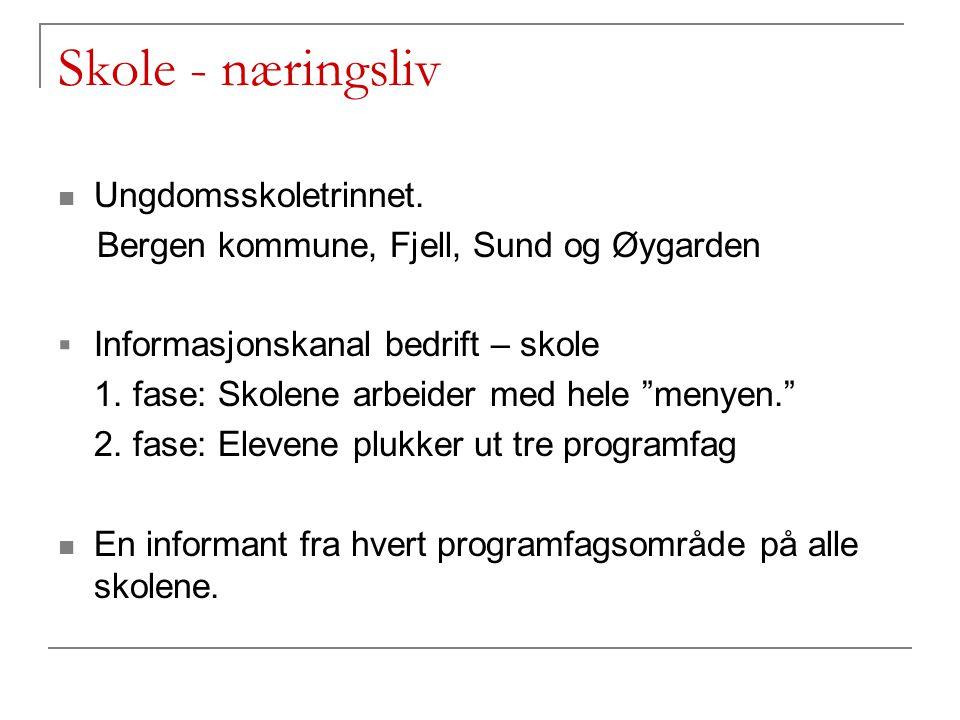 Senter for Yrkesrettleiing i Hordaland Møter mellom bedrifter og ungdomsskole- elever.