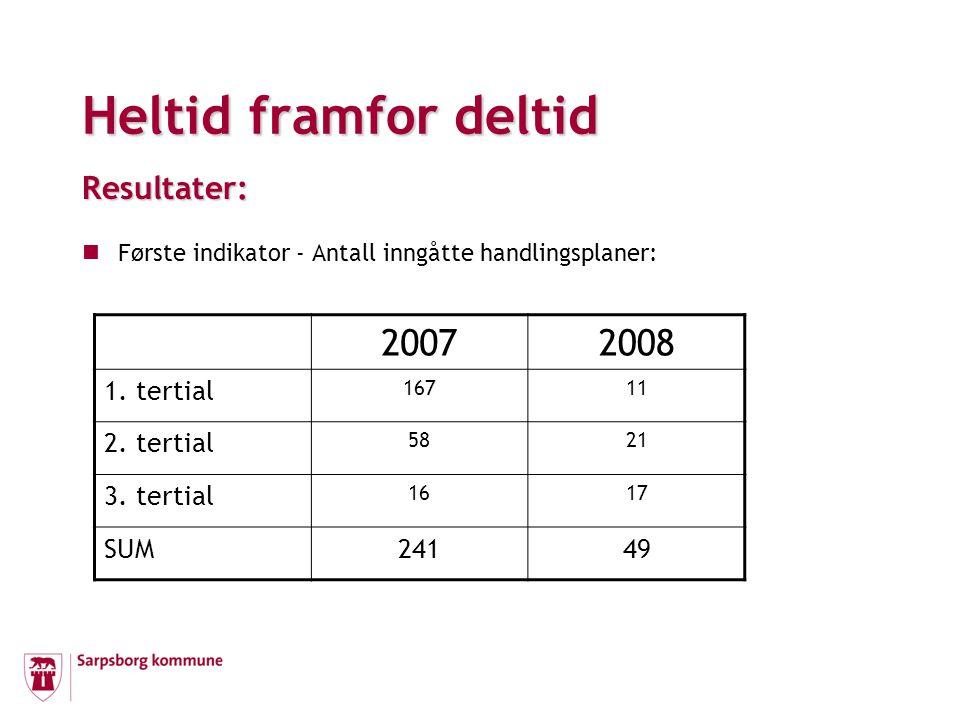 Resultater: Første indikator - Antall inngåtte handlingsplaner: 20072008 1.