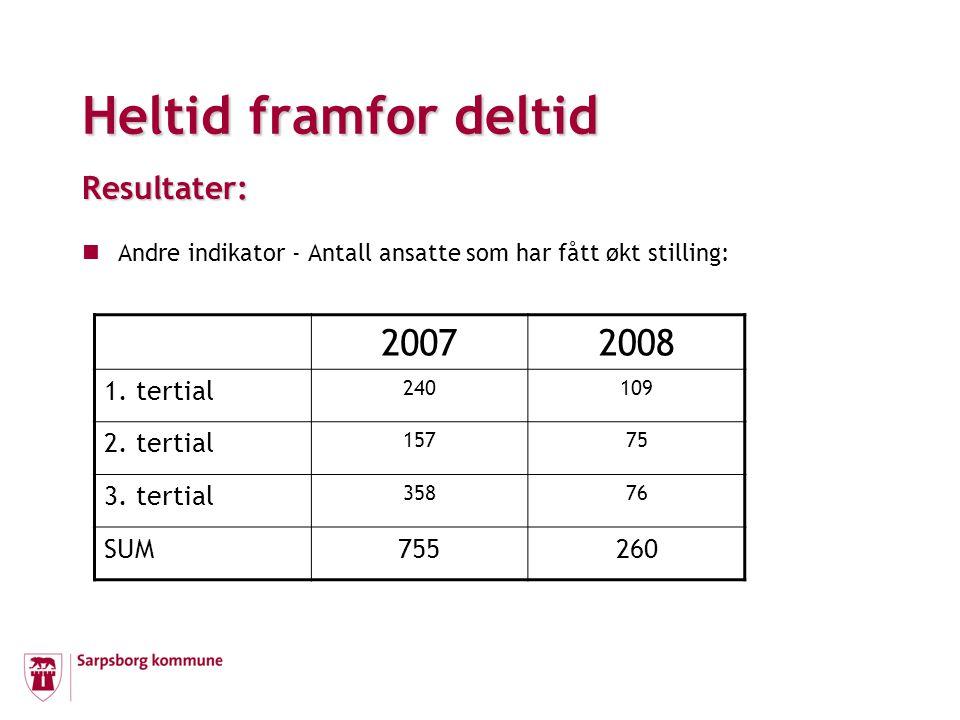 Heltid framfor deltid Resultater: Andre indikator - Antall ansatte som har fått økt stilling: 20072008 1.