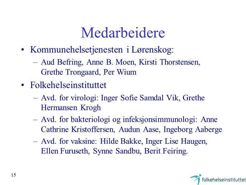 15 Medarbeidere Kommunehelsetjenesten i Lørenskog: –Aud Befring, Anne B. Moen, Kirsti Thorstensen, Grethe Trongaard, Per Wium Folkehelseinstituttet –A