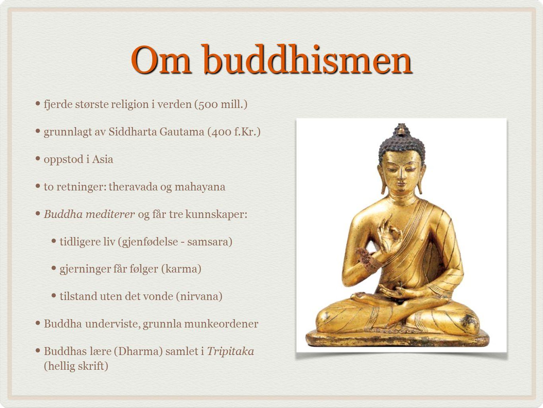 Om buddhismen fjerde største religion i verden (500 mill.) grunnlagt av Siddharta Gautama (400 f.Kr.) oppstod i Asia to retninger: theravada og mahayana Buddha mediterer og får tre kunnskaper: tidligere liv (gjenfødelse - samsara) gjerninger får følger (karma) tilstand uten det vonde (nirvana) Buddha underviste, grunnla munkeordener Buddhas lære (Dharma) samlet i Tripitaka (hellig skrift)