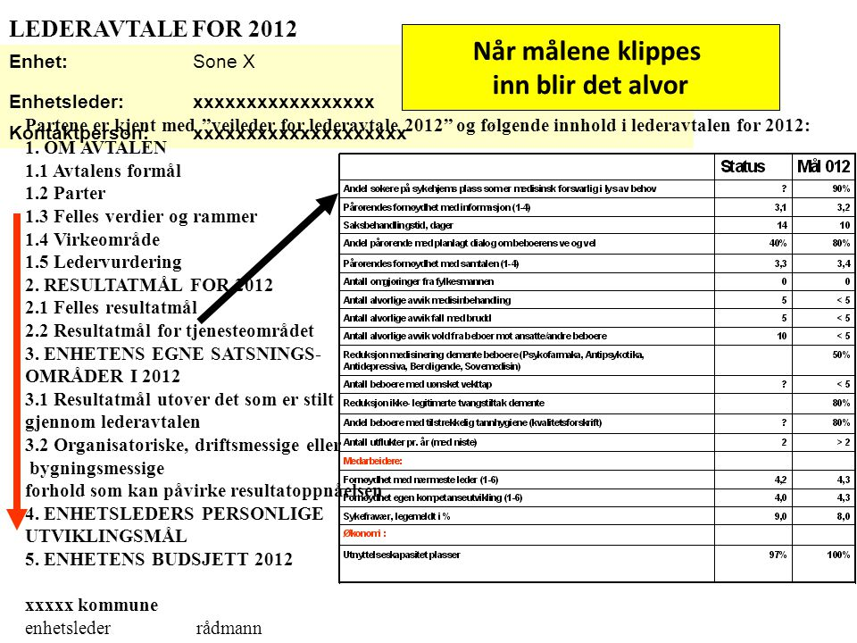 """LEDERAVTALE FOR 2012 Enhet:Sone X Enhetsleder:xxxxxxxxxxxxxxxxx Kontaktperson:xxxxxxxxxxxxxxxxxxxx Partene er kjent med """"veileder for lederavtale 2012"""