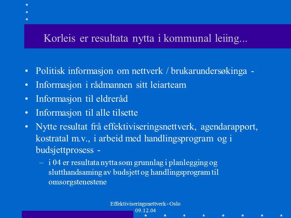 Effektiviseringsnettverk - Oslo 09.12.04 Leiing/ organisering Teamleiing i heile avdelinga/organisasjonen Leiarteam - 7 leiarar + omsorgsjef - møte kvar veke Utvida leiarteam - møte x 1 pr månad - leiarteam + avd.leiarar/koordinatorar.
