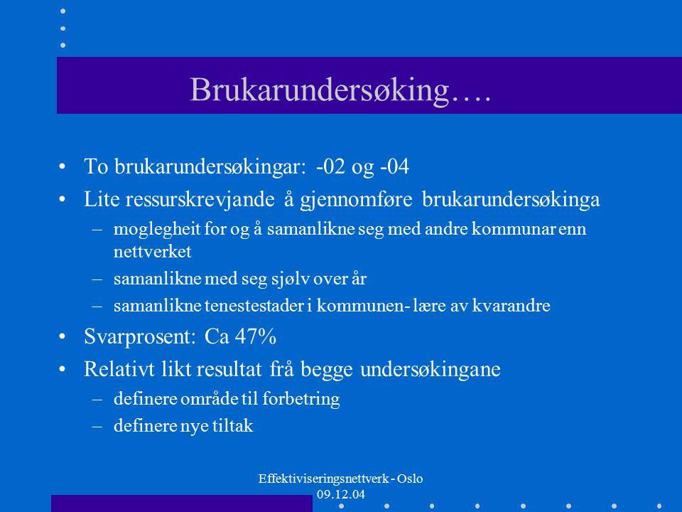 Effektiviseringsnettverk - Oslo 09.12.04 Strukturen i tilbodet….