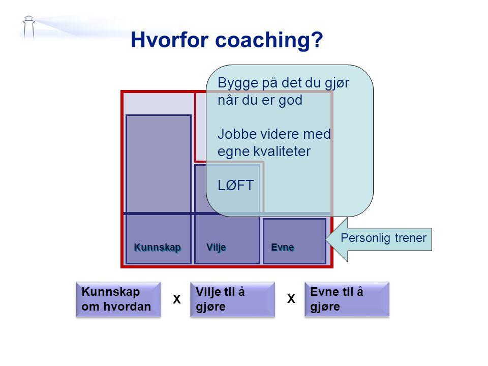 Hvorfor coaching.