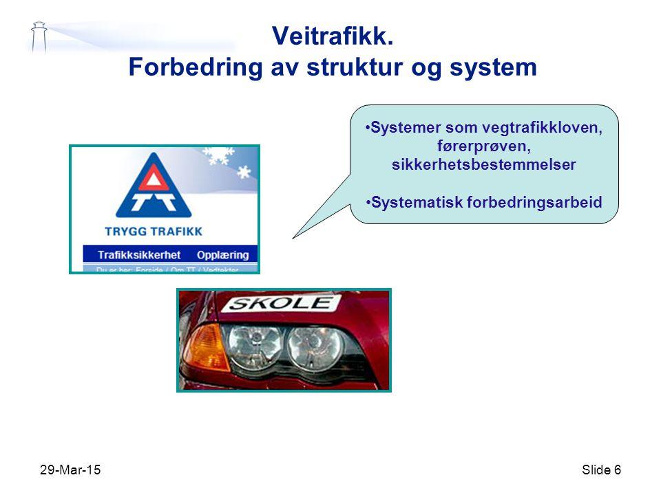 29-Mar-15Slide 7 Veitrafikk: Forbedring av kultur Trafikkantenes virkelige atferd