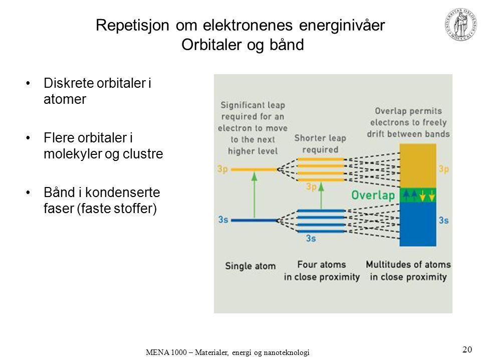 Repetisjon om elektronenes energinivåer Orbitaler og bånd Diskrete orbitaler i atomer Flere orbitaler i molekyler og clustre Bånd i kondenserte faser