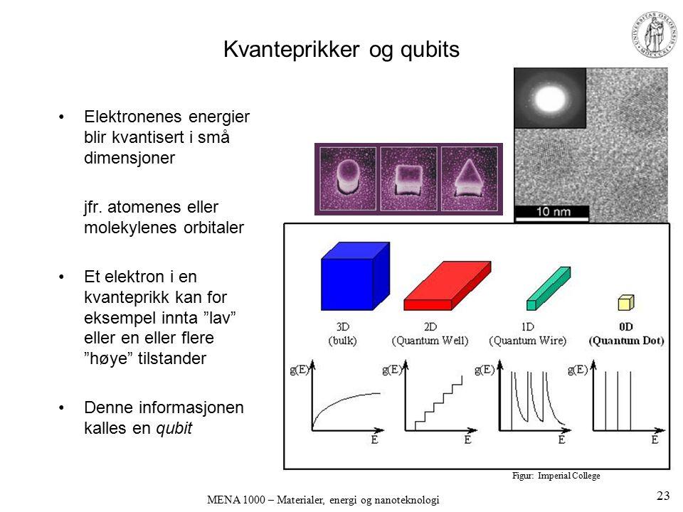 Kvanteprikker og qubits Elektronenes energier blir kvantisert i små dimensjoner jfr. atomenes eller molekylenes orbitaler Et elektron i en kvanteprikk