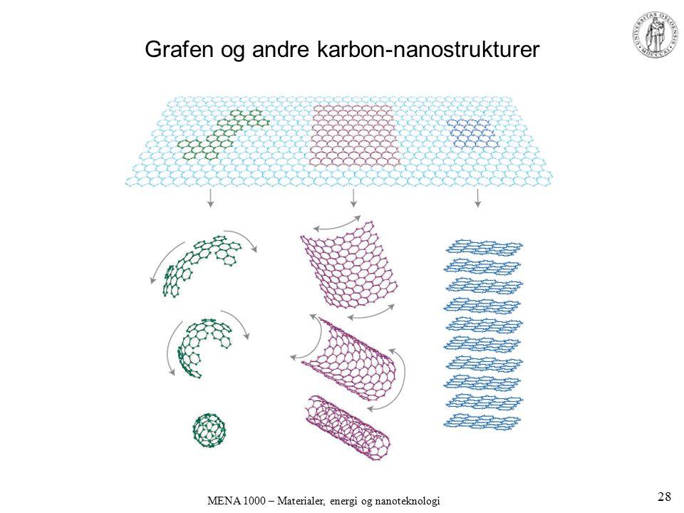 MENA 1000 – Materialer, energi og nanoteknologi Grafen og andre karbon-nanostrukturer 28