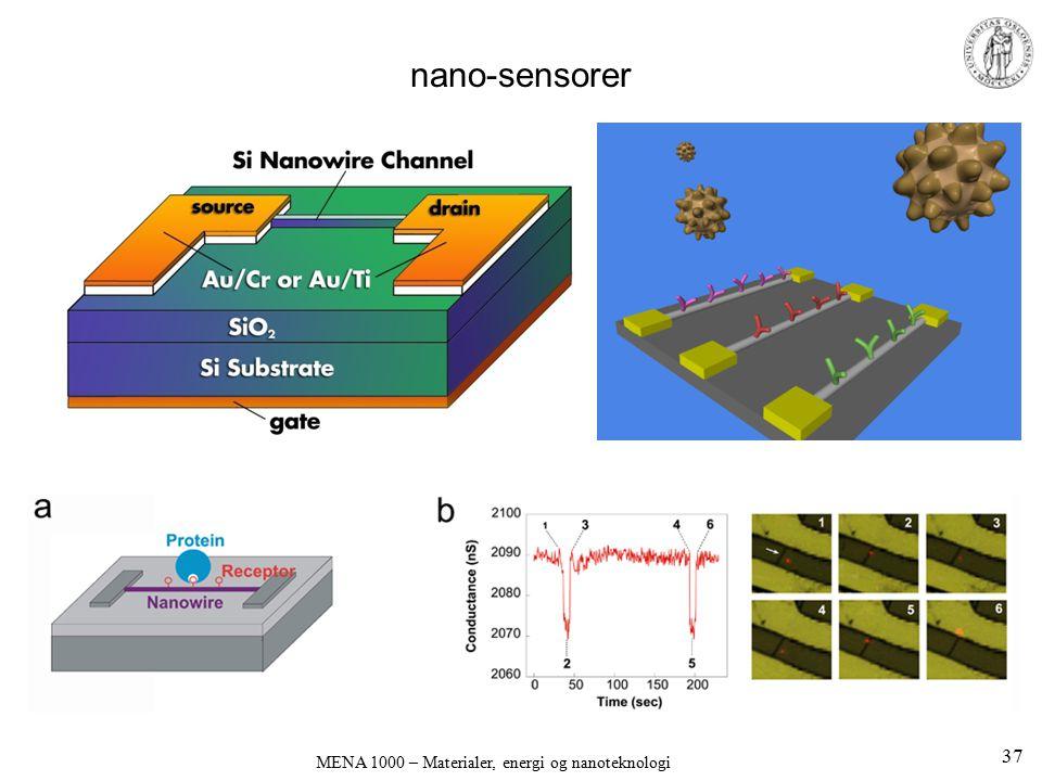 MENA 1000 – Materialer, energi og nanoteknologi nano-sensorer 37