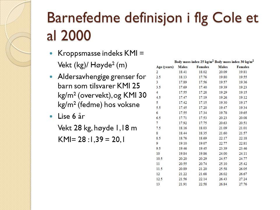 Barnefedme definisjon i flg Cole et al 2000 Kroppsmasse indeks KMI = Vekt (kg)/ Høyde 2 (m) Aldersavhengige grenser for barn som tilsvarer KMI 25 kg/m