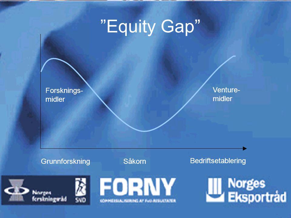 """""""Equity Gap"""" Forsknings- midler GrunnforskningSåkorn Venture- midler Bedriftsetablering"""