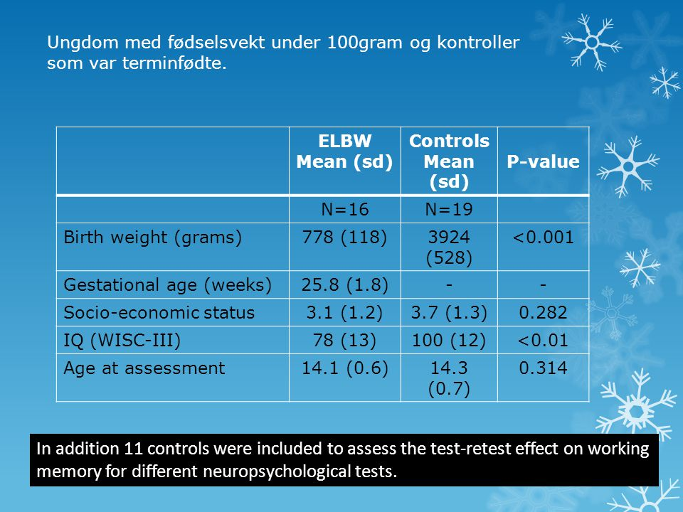 Ungdom med fødselsvekt under 100gram og kontroller som var terminfødte. In addition 11 controls were included to assess the test-retest effect on work