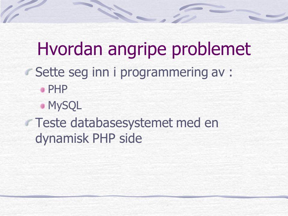Hvordan angripe problemet Sette seg inn i programmering av : PHP MySQL Teste databasesystemet med en dynamisk PHP side
