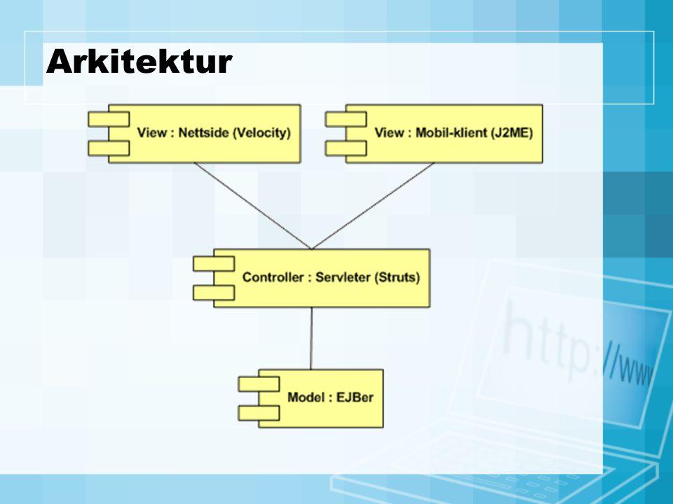 Model: Server Applikasjonsserver: JBoss Database: PostgreSQL XML filer genereres vha.