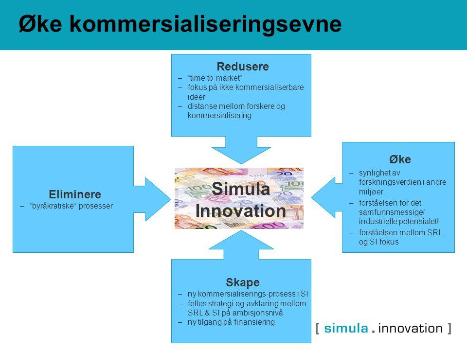 Øke –synlighet av forskningsverdien i andre miljøer –forståelsen for det samfunnsmessige/ industrielle potensialet! –forståelsen mellom SRL og SI foku
