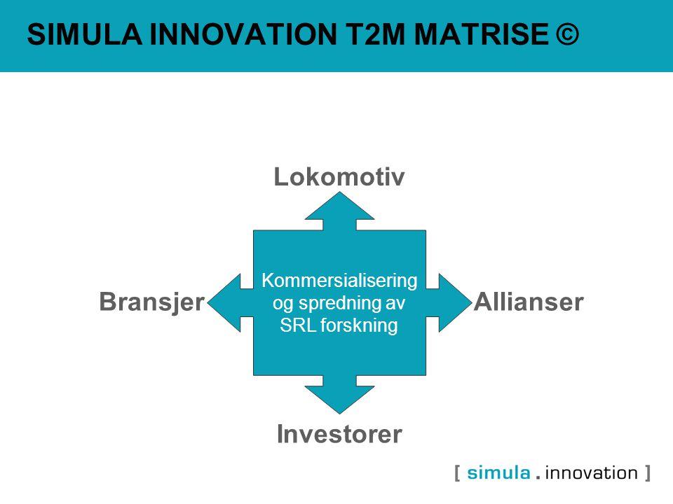 Kommersialisering og spredning av SRL forskning Investorer BransjerAllianser Lokomotiv SIMULA INNOVATION T2M MATRISE ©