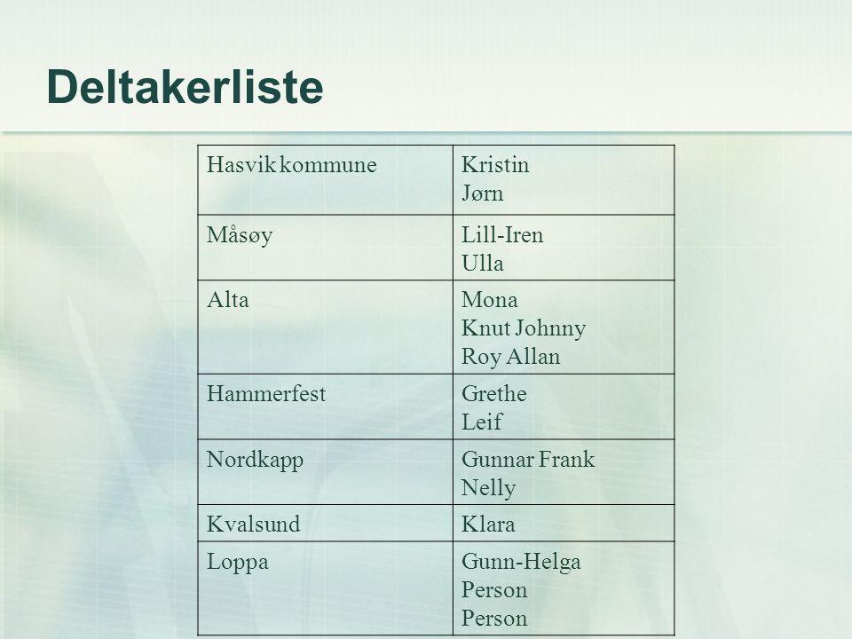 Deltakerliste Hasvik kommuneKristin Jørn MåsøyLill-Iren Ulla AltaMona Knut Johnny Roy Allan HammerfestGrethe Leif NordkappGunnar Frank Nelly KvalsundK