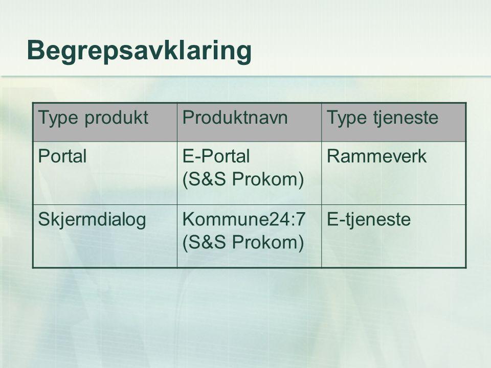 Begrepsavklaring Type produktProduktnavnType tjeneste PortalE-Portal (S&S Prokom) Rammeverk SkjermdialogKommune24:7 (S&S Prokom) E-tjeneste