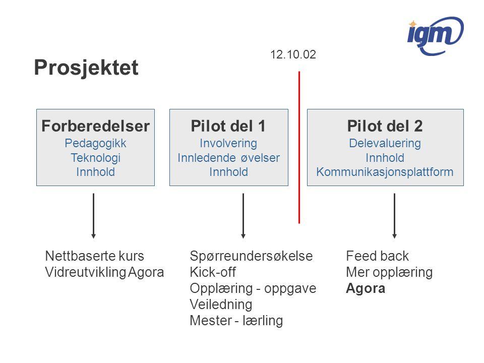 Prosjektet Forberedelser Pedagogikk Teknologi Innhold Pilot del 1 Involvering Innledende øvelser Innhold Pilot del 2 Delevaluering Innhold Kommunikasj