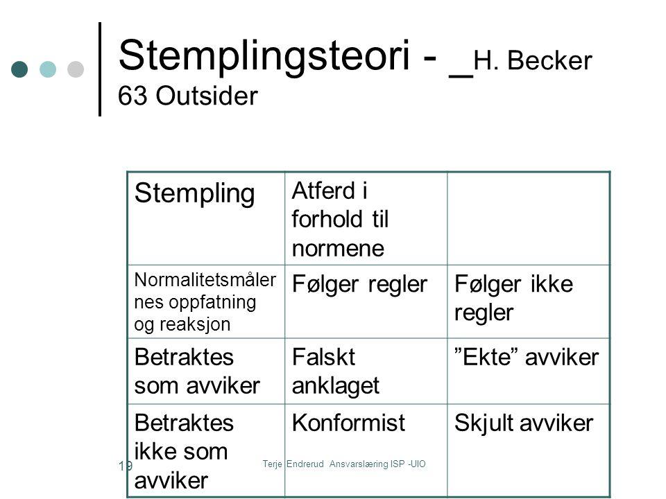 Terje Endrerud Ansvarslæring ISP -UIO 19 Stemplingsteori - _ H. Becker 63 Outsider Stempling Atferd i forhold til normene Normalitetsmåler nes oppfatn