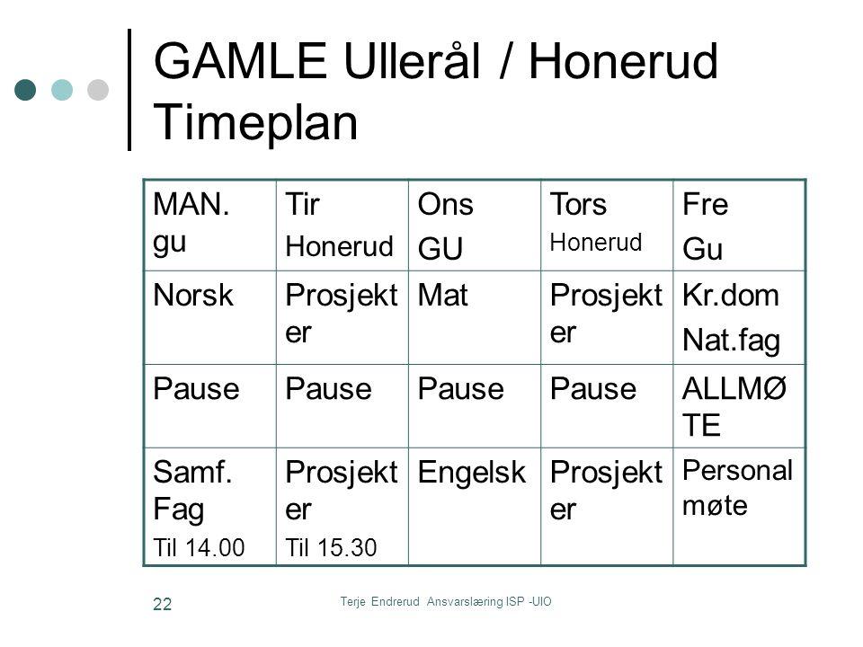 Terje Endrerud Ansvarslæring ISP -UIO 22 GAMLE Ullerål / Honerud Timeplan MAN. gu Tir Honerud Ons GU Tors Honerud Fre Gu NorskProsjekt er MatProsjekt