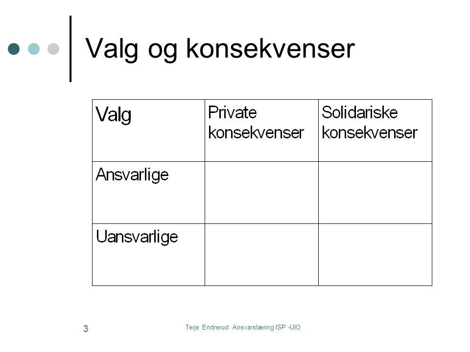 Terje Endrerud Ansvarslæring ISP -UIO 3 Valg og konsekvenser
