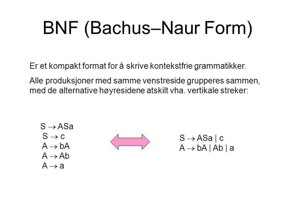 BNF (Bachus–Naur Form) S  ASa S  c A  bA A  Ab A  a Er et kompakt format for å skrive kontekstfrie grammatikker.