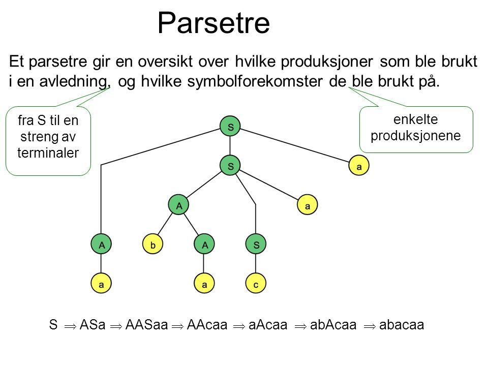 Parsetre Et parsetre gir en oversikt over hvilke produksjoner som ble brukt i en avledning, og hvilke symbolforekomster de ble brukt på.