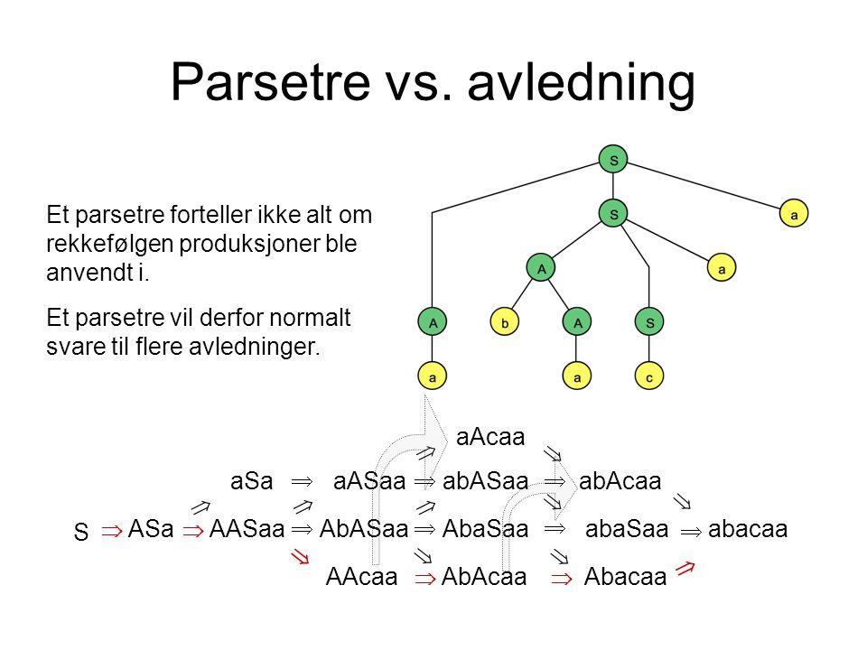 Parsetre vs. avledning Et parsetre forteller ikke alt om rekkefølgen produksjoner ble anvendt i.